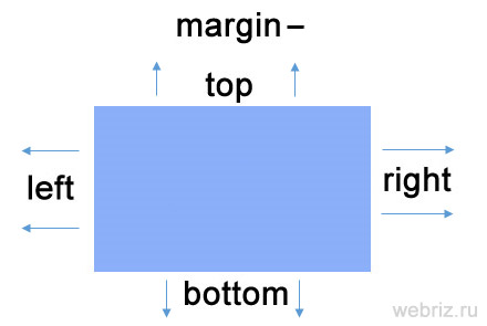 margin-top