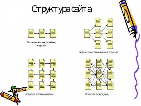 Все для создания и раскрутки сайта вывод сайта в топ яндекс Каспийск